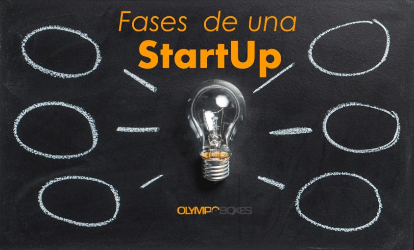 Ciclo de Vida de una StartUp